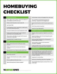 Want To Buy A House Heres Checklist You Need Have