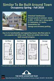 New Construction in Greater Boston