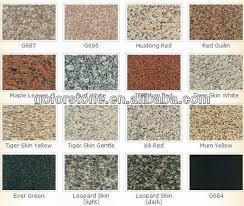 24x24 Black Granite Tile by Black And White Granite Tiles 24x24 Granite Tile White Granite