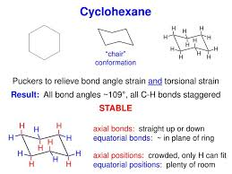 Chair Conformation Of Cyclohexane Ppt by Ppt Cycloalkanes Powerpoint Presentation Id 3145709