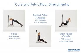 Exercise Floor by Pelvic Floor Muscles Exercises For Improved Bladder Control