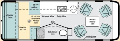 7 Tips For Designing Your Sprinter Van Floor Plan