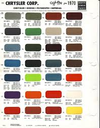 Auto Paint Codes | What Will Be The Next Challenger Color Be? - Page ... What Are The Colors Offered On 2017 Ford Super Duty Paint Chips 1964 Truck Paint Pinterest Trucks New 2018 Raptor Color Options Add Offroad 1941 Bmcbl Codes And Colors Howto Library The Triumph Experience Red 2005 Chart Best 1971 Mercury 1959 Match Wrap Oem Auto Motorcycle Matching Vinyl 1977