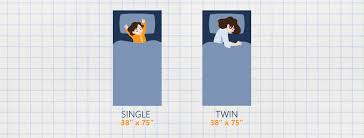 Single vs Twin Mattress What s The Size Difference Between Them
