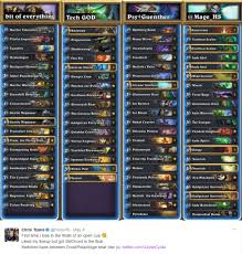 Hearthstone Malygos Deck Priest by Conquest Of Un U0027goro Tech Cards U0026 The Hearthstone Meta Gamer Sensei