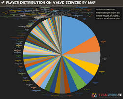 Tf2 Halloween Maps 2011 by Player Distribution Over Map In Casual March 2017 Tf2