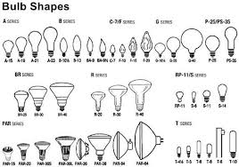 light bulb sizes chart home lighting 101 a guide to