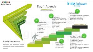 100 Daily Source Day_1_Agenda Agile Digest