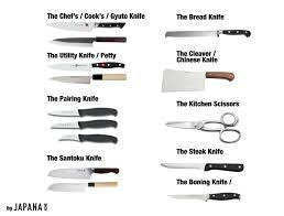 Kitchen Knives Names Different Types Of Kitchen Knives What They Re Used For