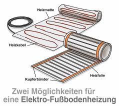 elektrische fußbodenheizung arten einsatz vorteile