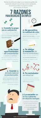 Blog PMx ¡ Empléate Bien Infografías