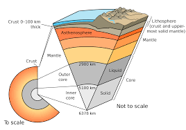 Where Does Seafloor Spreading Take Place by Plate Tectonics On Emaze