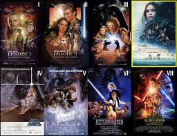 As You Can See There Have Been 7 Films Released So Far In The Star Wars Saga 3 Original Trilogy Episodes 4 6 Prequel