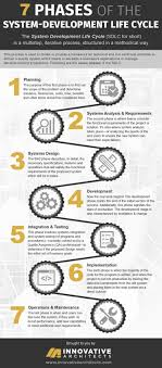 The 25+ Best Systems Development Life Cycle Ideas On Pinterest ... 2014 Blog Tugas Samuelquillens Blog Classification Of The Principal Programming Paradigms Computer The Best Lauagelearning Software 2017 Pcmagcom Lg Q6 Price Buy Black Smartphone Online At In Olliebraycom Tablet Saferstein Criminalistics Atoms Explosive Material Dst Future Now Express Yourself 2013