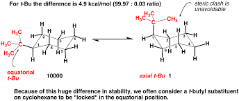 Chair Conformations In Equilibrium by Substituted Cyclohexanes U201ca Values U201d U2014 Master Organic Chemistry