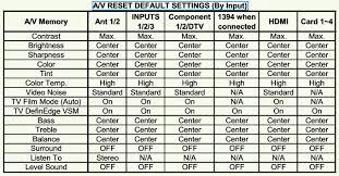 Kds R60xbr1 Lamp Fan by 67 Sony Kds R60xbr1 Lamp Ballast Aliexpress Com Compre