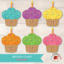 Busy Little Bugs Cupcake Birthday Chart 12 months great display