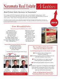 100 Naramata Houses For Sale _2014_Real_Estate