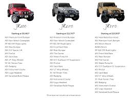 Jko Help Desk Number by 15 Jkur Aev Build Worth It Jkowners Com Jeep Wrangler Jk Forum