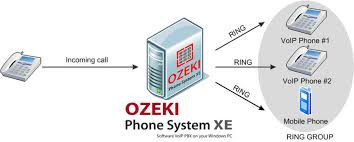 Ozeki VoIP PBX - How To Setup A Ring Group In Ozeki Phone System ... Ip Phones Business Voip Digium Amazoncom Xblue X25 Phone System C2505 With 5 X30 North East Computer Services Ctrl Networks Ltd Cisco Spa525g2 5line Voip Telephones Spa512g Bundle Of 6 2port Gigabit Poe Lcd Display Systems Toronto Trc Advantages Why Choosing Voiceover Is Your Best Move Sangoma S500 S700 Supply Youtube Spa 508g 8line Ebay Gxp2160 High End Grandstream