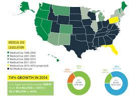 states pot is marijuana is the fastest growing industry in the u s