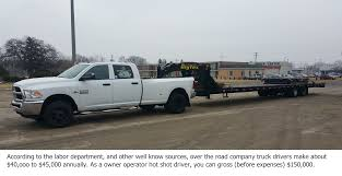 99 What Is Hot Shot Trucking Dispatch Service Big Shaw