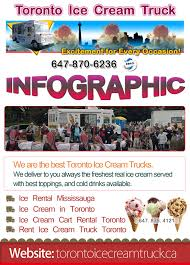 100 Ice Cream Trucks For Rent If You Love The Incredible Taste Of Ice Cream Then Hire Toronto