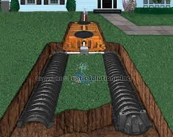 Menards Septic Drain Tile by Infiltrator Quick4 Standard Chambers U0026 End Caps Septic Solutions