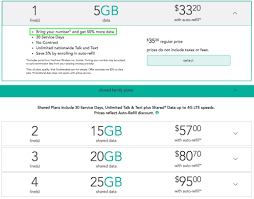 Total Wireless: 50% More Data For Ported In Number $33.2 ...