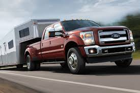 2016 Ford F-250 Super Duty - Overview - CarGurus