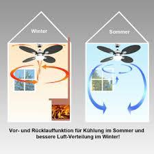 led decken ventilator beleuchtung kühler wärmer klima wohn