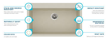 Schock Sinks Cleaning Products by Quartz Classic Kitchen Sinks Elkay