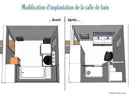 implantation salle de bain on decoration d interieur moderne avant