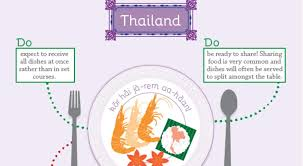 Dining In Different Countries Etiquette 101