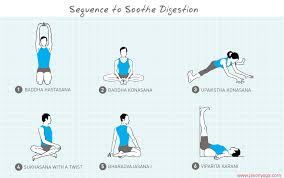 Sequence To Soothe Digestion