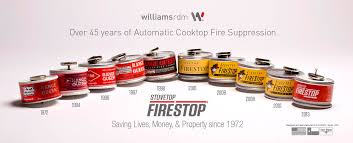Hearing This Story Became A Revelation And Launched The Design Of Simple Automatic Fire Suppressor That Is Today Known As StoveTop FireStop