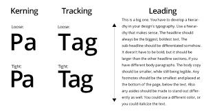 Good Typography Kerning Tracking Leading