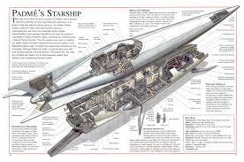 Starship Deck Plans Star Wars by Star Wars Far Far Awayz