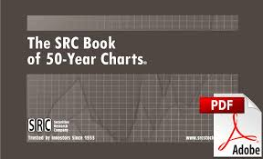 Dresser Rand Group Inc Drc by Src Blue Ebook Of 12 Year Charts Src Stock Charts