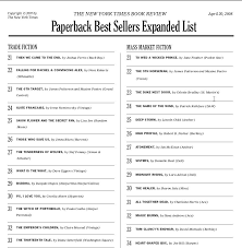 New York Times Bestseller List – Part Two. Community Expects Big Turnout Emilyann Girdner Author Of Best Barnes Noble To Sell Personalized Kids Books By Naperville Boise Richard Paul Evans Announces Second Annual Signed Editions Offering Tahthetrickster Can We All Just Take A Minute Appreciate The The Courier Makes Locus Bestsellers Lists Gerald Brandt Amazons New Bestseller List Tracks What People Are Actually Dare Repair Convoluted World Lists Explained Vox Intertional Bestseller March 2014 Publishing Trends