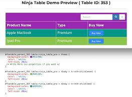 Table Styling And CSS Selectors Using Ninja Tables