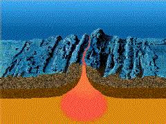 Sea Floor Spreading Subduction Animation by Mid Ocean Ridge Wikipedia