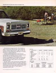 1973 Chevrolet And GMC Truck Brochures / 1973 GMC Light Duty Trucks ... Car Brochures 1973 Chevrolet And Gmc Truck Chevy Ck 3500 For Sale Near Cadillac Michigan 49601 Classics Classic Instruments Store Gstock 197387 Chevygmc Package Gmc Pickups Brochures1973 Ralphie98 Sierra 1500 Regular Cab Specs Photos Pickup Information Photos Momentcar The Jimmy Pinterest Rigs Trucks 6500 Grain Truck Item Al9180 Sold June 29 Ag E Bushwacker Cut Out Style Fender Flares 731987 Rear 1987 K5 Suburban Dash Cluster Bezel Parts Interchange Manual Cars Bikes Others American Stock