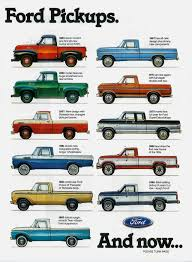 100 Ford Truck Models List 70 Years Of Pickups Pickup S Trucks Pickup
