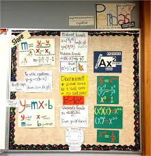 High School Math Word Wall Ideas Always Wanted To Do Some Type Of In A Classroom