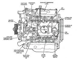 Chevy 350 Engine Parts Diagram 1965 C10 Wiring Diagram Chevy Truck ...