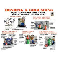 Flammable Liquid Storage Cabinet Grounding by Bonding And Grounding Wall Poster Safety Emporium