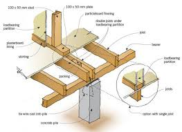 Ceiling Joist Spacing Australia by 12 Ceiling Joist Span Nz Orioso Watch Watch Discussion