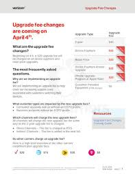 Starting next week Verizon will charge a $20 fee for smartphone