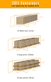 104 40 Foot Shipping Container S Sizes Which Size Do I Need Ft 20ft Dimensions Cbm How Many Shippo